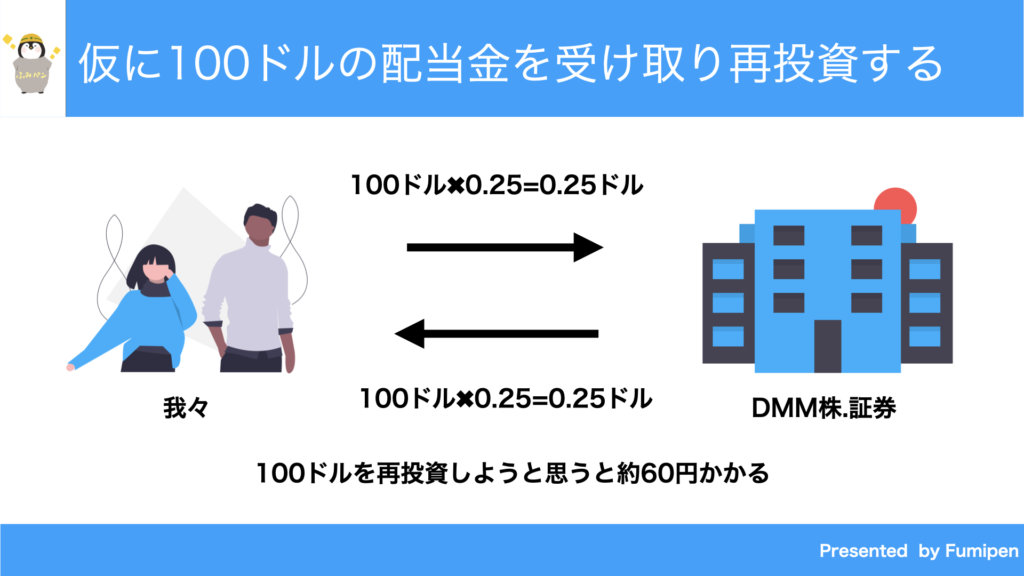 DMM株デメリット
